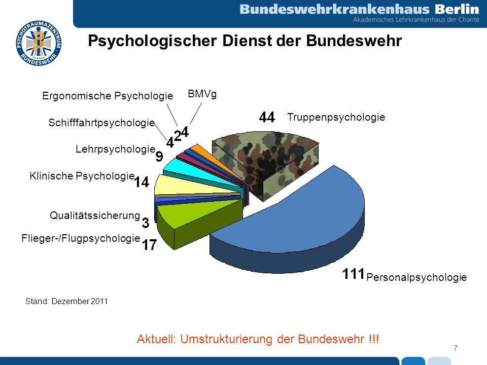 7 Stand: Dezember 2011 Truppenpsychologie Personalpsychologie Flieger-/Flugpsychologie Qualitätssicherung Klinische Psychologie Lehrpsychologie Ergono
