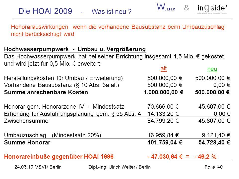 Die HOAI 2009 - Was ist neu ? Folie 40 24.03.10 VSVI / Berlin Dipl.-Ing. Ulrich Welter / Berlin Hochwasserpumpwerk - Umbau u. Vergrößerung Das Hochwas