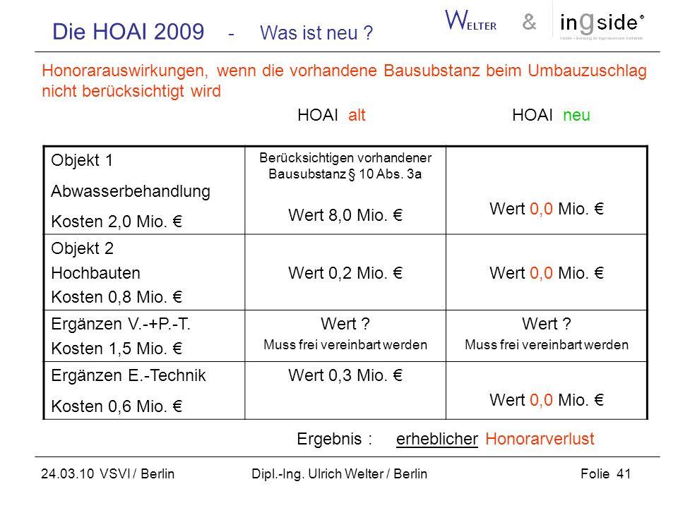 Die HOAI 2009 - Was ist neu ? Folie 41 24.03.10 VSVI / Berlin Dipl.-Ing. Ulrich Welter / Berlin Honorarauswirkungen, wenn die vorhandene Bausubstanz b