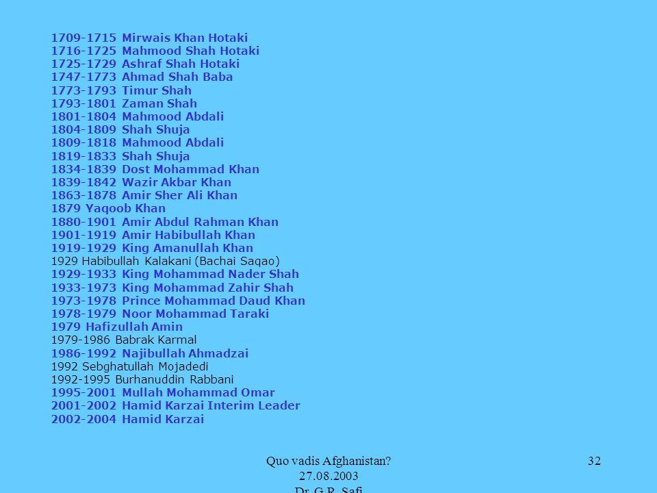 Quo vadis Afghanistan? 27.08.2003 Dr. G.R. Safi 32 1709-1715 Mirwais Khan Hotaki 1716-1725 Mahmood Shah Hotaki 1725-1729 Ashraf Shah Hotaki 1747-1773