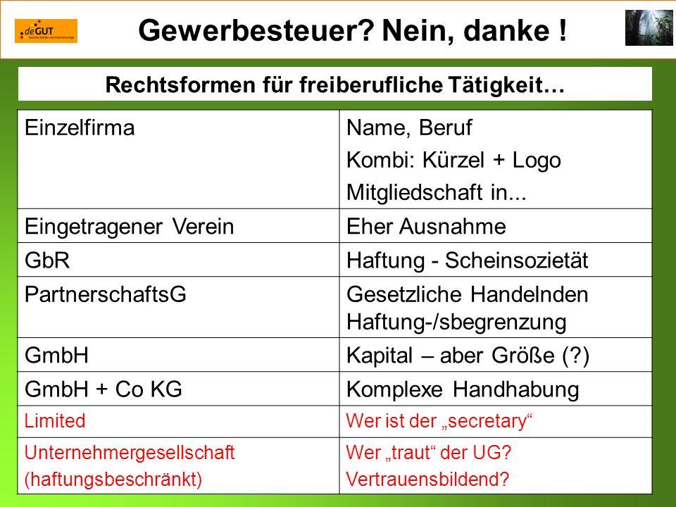 Gewerbesteuer? Nein, danke ! EinzelfirmaName, Beruf Kombi: Kürzel + Logo Mitgliedschaft in... Eingetragener VereinEher Ausnahme GbRHaftung - Scheinsoz
