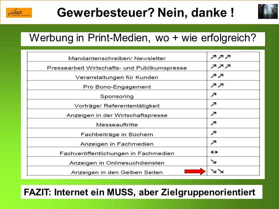 Gewerbesteuer? Nein, danke ! Werbung in Print-Medien, wo + wie erfolgreich? FAZIT: Internet ein MUSS, aber Zielgruppenorientiert