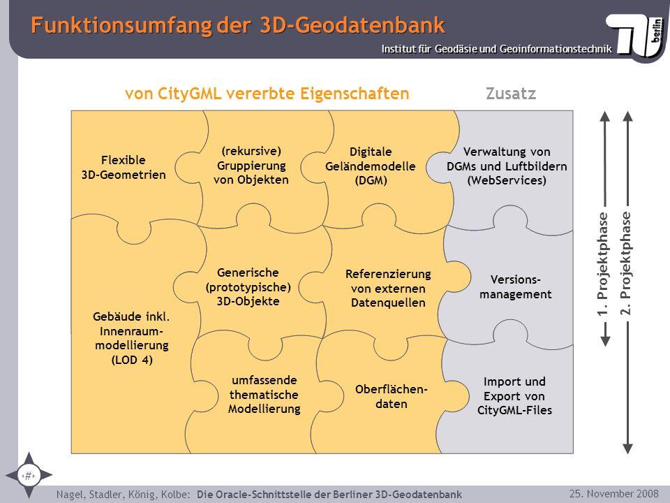 10 Institut für Geodäsie und Geoinformationstechnik Nagel, Stadler, König, Kolbe: Die Oracle-Schnittstelle der Berliner 3D-Geodatenbank 25. November 2