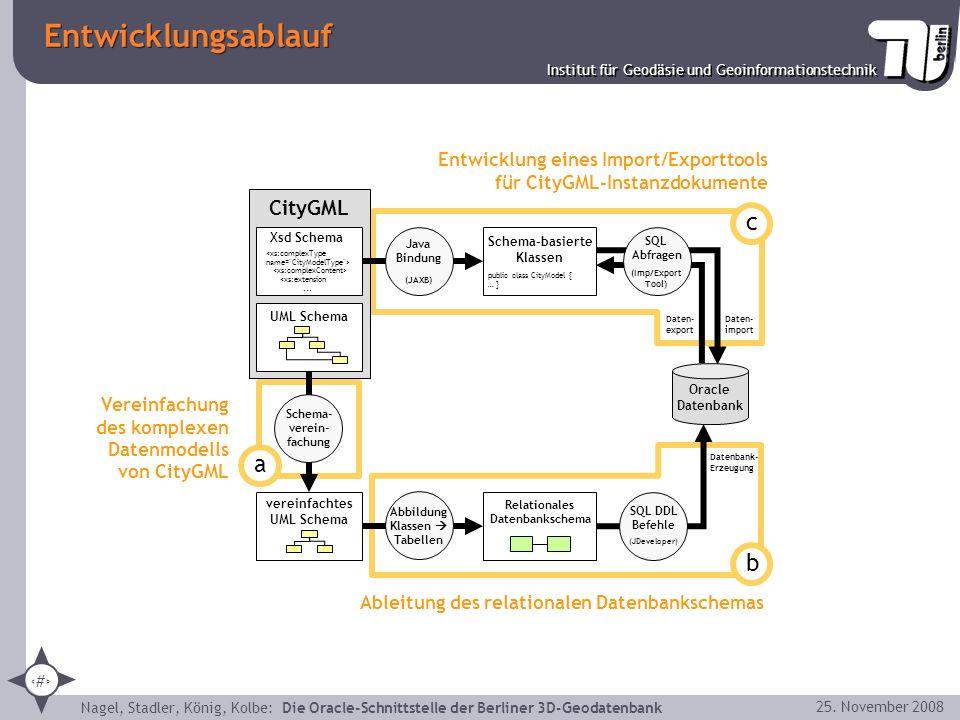 11 Institut für Geodäsie und Geoinformationstechnik Nagel, Stadler, König, Kolbe: Die Oracle-Schnittstelle der Berliner 3D-Geodatenbank 25. November 2