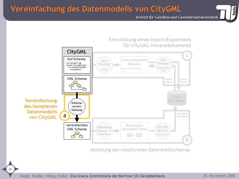 12 Institut für Geodäsie und Geoinformationstechnik Nagel, Stadler, König, Kolbe: Die Oracle-Schnittstelle der Berliner 3D-Geodatenbank 25. November 2