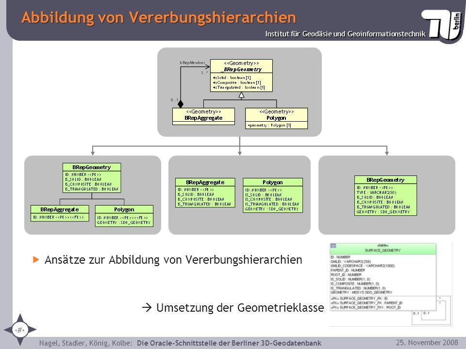 18 Institut für Geodäsie und Geoinformationstechnik Nagel, Stadler, König, Kolbe: Die Oracle-Schnittstelle der Berliner 3D-Geodatenbank 25. November 2