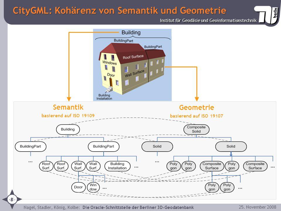 8 Institut für Geodäsie und Geoinformationstechnik Nagel, Stadler, König, Kolbe: Die Oracle-Schnittstelle der Berliner 3D-Geodatenbank 25. November 20