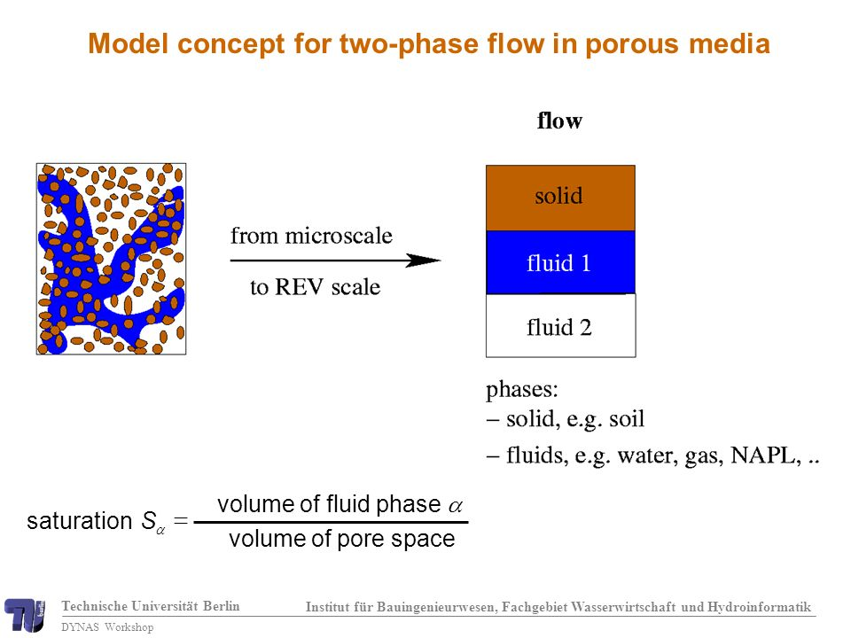 Technische Universität Berlin Institut für Bauingenieurwesen, Fachgebiet Wasserwirtschaft und Hydroinformatik DYNAS Workshop Model concept for two-phase flow in porous media S saturation volume of fluid phase volume of pore space