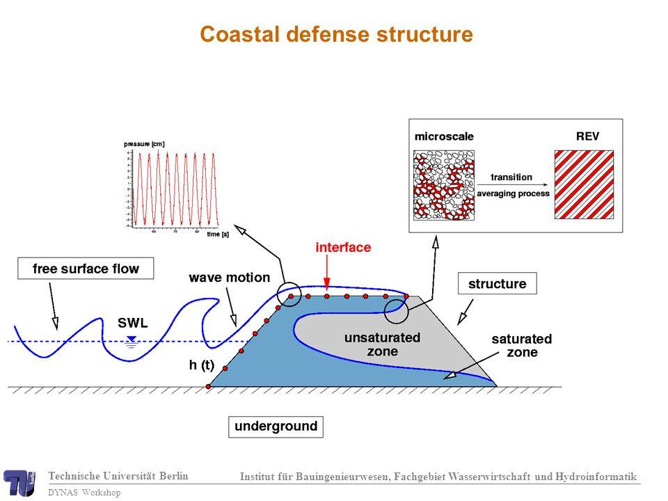Technische Universität Berlin Institut für Bauingenieurwesen, Fachgebiet Wasserwirtschaft und Hydroinformatik DYNAS Workshop Coastal defense structure
