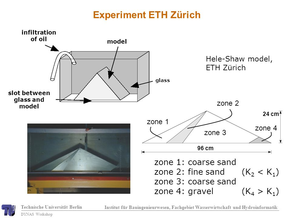 Technische Universität Berlin Institut für Bauingenieurwesen, Fachgebiet Wasserwirtschaft und Hydroinformatik DYNAS Workshop Experiment ETH Zürich Hele-Shaw model, ETH Zürich zone 1 zone 2 zone 3 zone 4 96 cm 24 cm zone 1: coarse sand zone 2: fine sand (K 2 < K 1 ) zone 3: coarse sand zone 4: gravel (K 4 > K 1 ) model glass infiltration of oil slot between glass and model