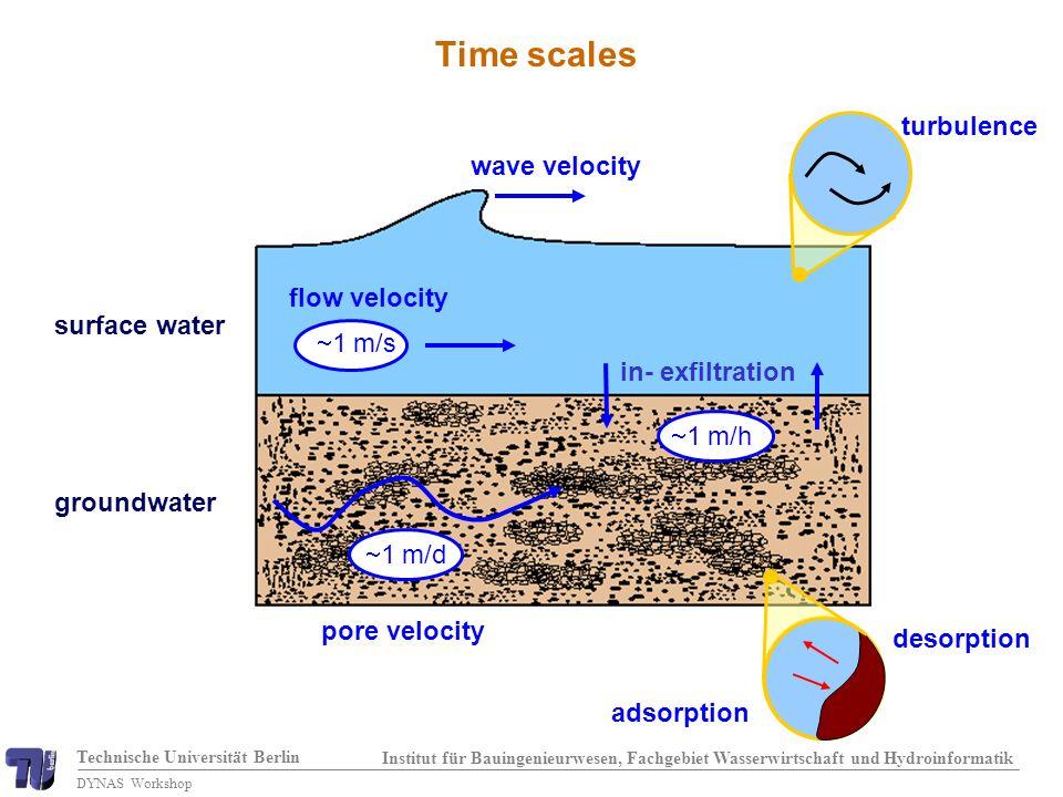 Technische Universität Berlin Institut für Bauingenieurwesen, Fachgebiet Wasserwirtschaft und Hydroinformatik DYNAS Workshop System with small-scale heterogeneities no flow Dirichlet K2K2 no flow x z initial conditions: p w = 100000 + gh [Pa], S g = 1.0, S gr = 0.01 [-], S wr = 0.1 [-] no flow (Neumann) boundary conditions: q w = 0.0, q g = 0.0 Dirichlet boundary conditions: p w = 100000 [Pa], S g = 0.0 [-] K1K1