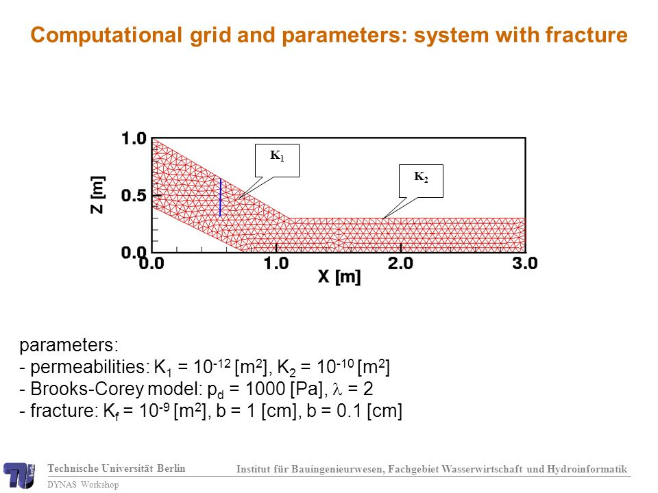 Technische Universität Berlin Institut für Bauingenieurwesen, Fachgebiet Wasserwirtschaft und Hydroinformatik DYNAS Workshop Computational grid and parameters: system with fracture parameters: - permeabilities: K 1 = 10 -12 [m 2 ], K 2 = 10 -10 [m 2 ] - Brooks-Corey model: p d = 1000 [Pa], = 2 - fracture: K f = 10 -9 [m 2 ], b = 1 [cm], b = 0.1 [cm] K1K1 K2K2