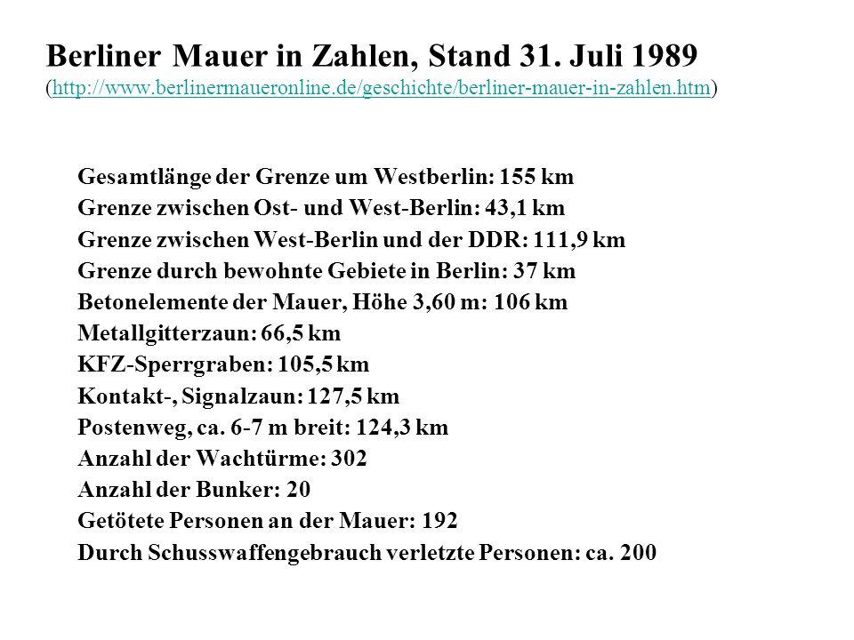 Berliner Mauer in Zahlen, Stand 31. Juli 1989 (http://www.berlinermaueronline.de/geschichte/berliner-mauer-in-zahlen.htm)http://www.berlinermaueronlin