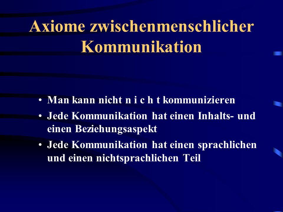 Axiome zwischenmenschlicher Kommunikation Man kann nicht n i c h t kommunizieren Jede Kommunikation hat einen Inhalts- und einen Beziehungsaspekt Jede