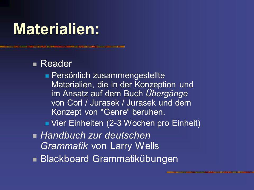 Materialien: Reader Persönlich zusammengestellte Materialien, die in der Konzeption und im Ansatz auf dem Buch Übergänge von Corl / Jurasek / Jurasek