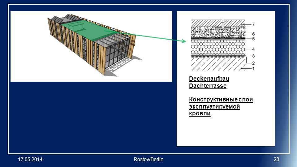 17.05.2014Rostov/Berlin23 Deckenaufbau Dachterrasse Конструктивные слои эксплуатируемой кровли