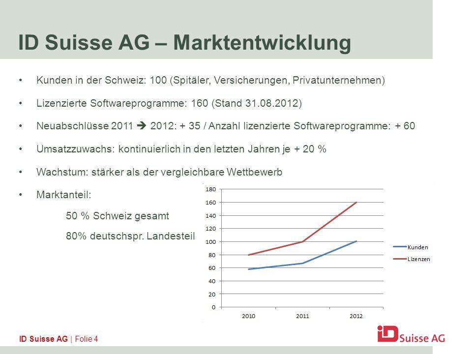 ID Suisse AG | Folie 4 ID Suisse AG – Marktentwicklung Kunden in der Schweiz: 100 (Spitäler, Versicherungen, Privatunternehmen) Lizenzierte Softwareprogramme: 160 (Stand 31.08.2012) Neuabschlüsse 2011 2012: + 35 / Anzahl lizenzierte Softwareprogramme: + 60 Umsatzzuwachs: kontinuierlich in den letzten Jahren je + 20 % Wachstum: stärker als der vergleichbare Wettbewerb Marktanteil: 50 % Schweiz gesamt 80% deutschspr.