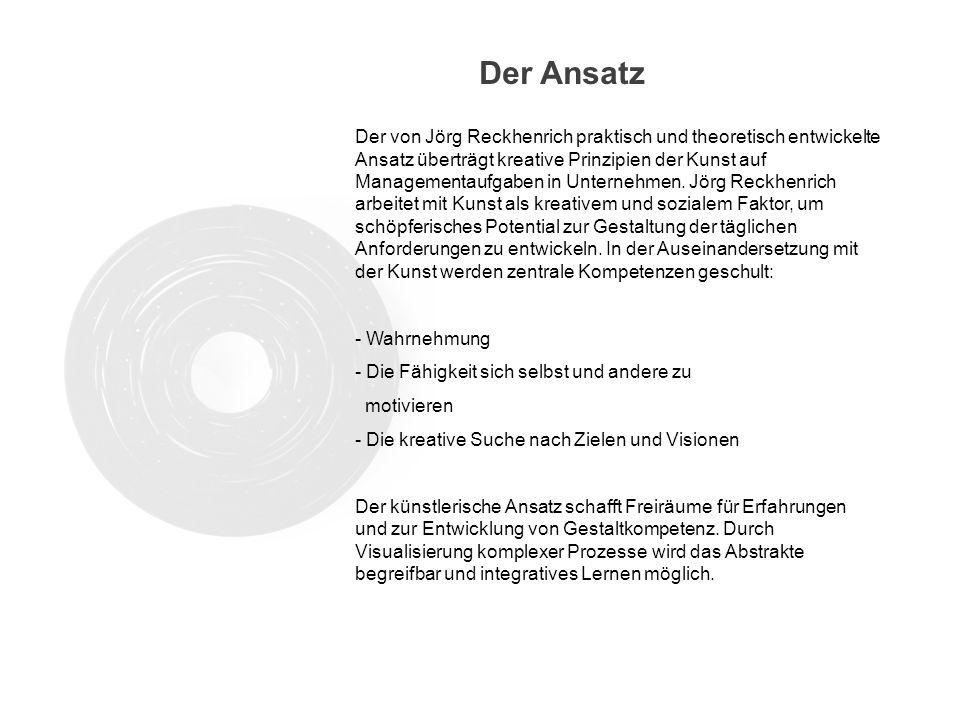 Kontakt Jörg Reckhenrich Karl-Marx Str.