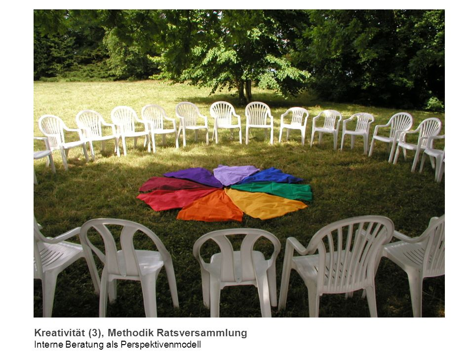 Kommunikation Kommunikation mit Kunst Zielsetzung: - Wahrnehmung - Kommunizieren von Sichtweisen - Dialogverfahren Einsatz: Kommunikation und Dialog