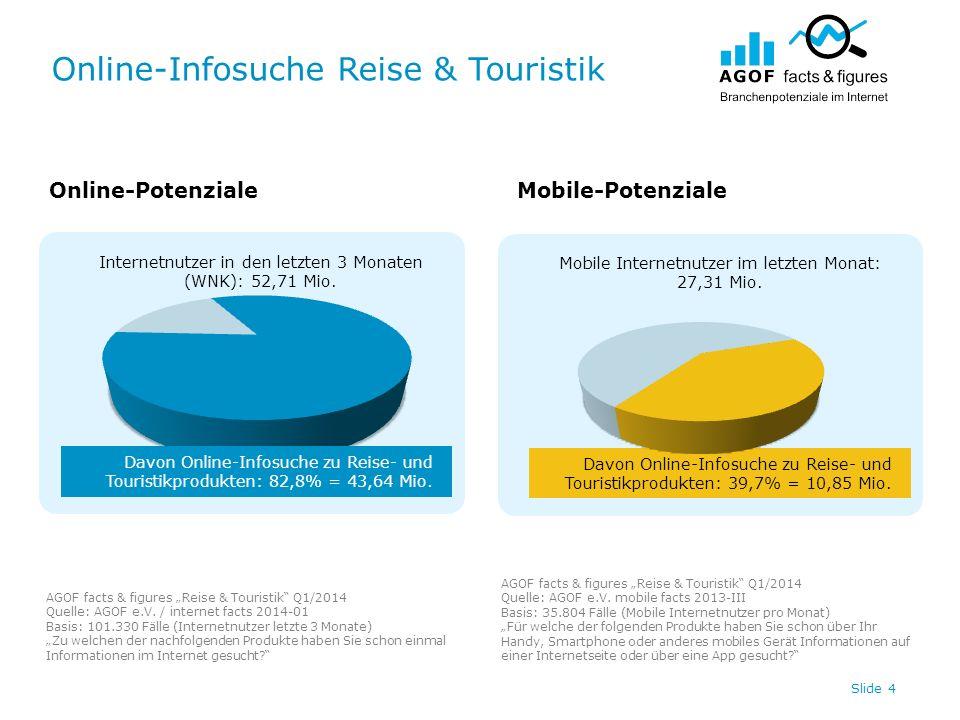 Online-Infosuche Reise & Touristik Slide 4 Internetnutzer in den letzten 3 Monaten (WNK): 52,71 Mio.