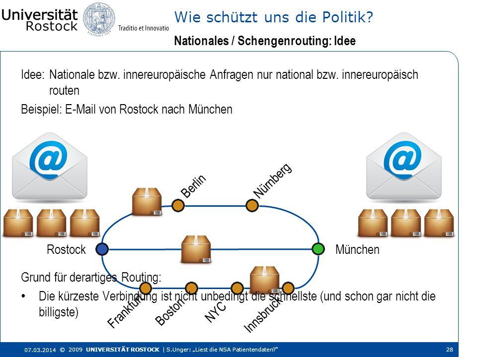 Idee: Nationale bzw. innereuropäische Anfragen nur national bzw. innereuropäisch routen Beispiel: E-Mail von Rostock nach München Nationales / Schenge