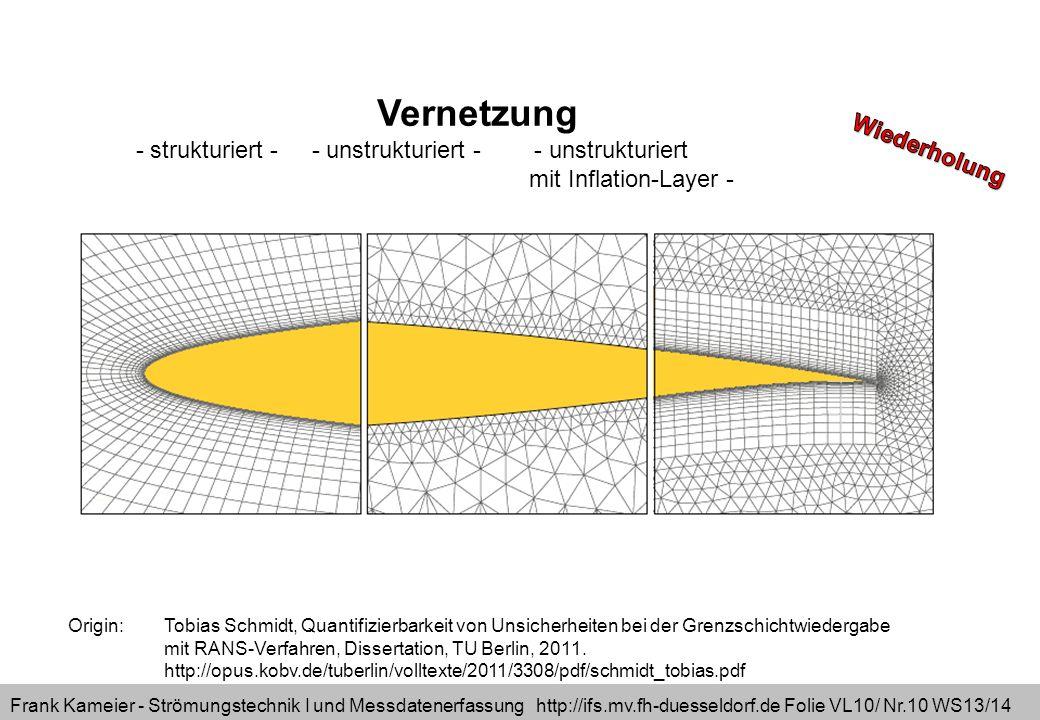 Frank Kameier - Strömungstechnik I und Messdatenerfassung http://ifs.mv.fh-duesseldorf.de Folie VL10/ Nr.10 WS13/14 Origin: Tobias Schmidt, Quantifizi
