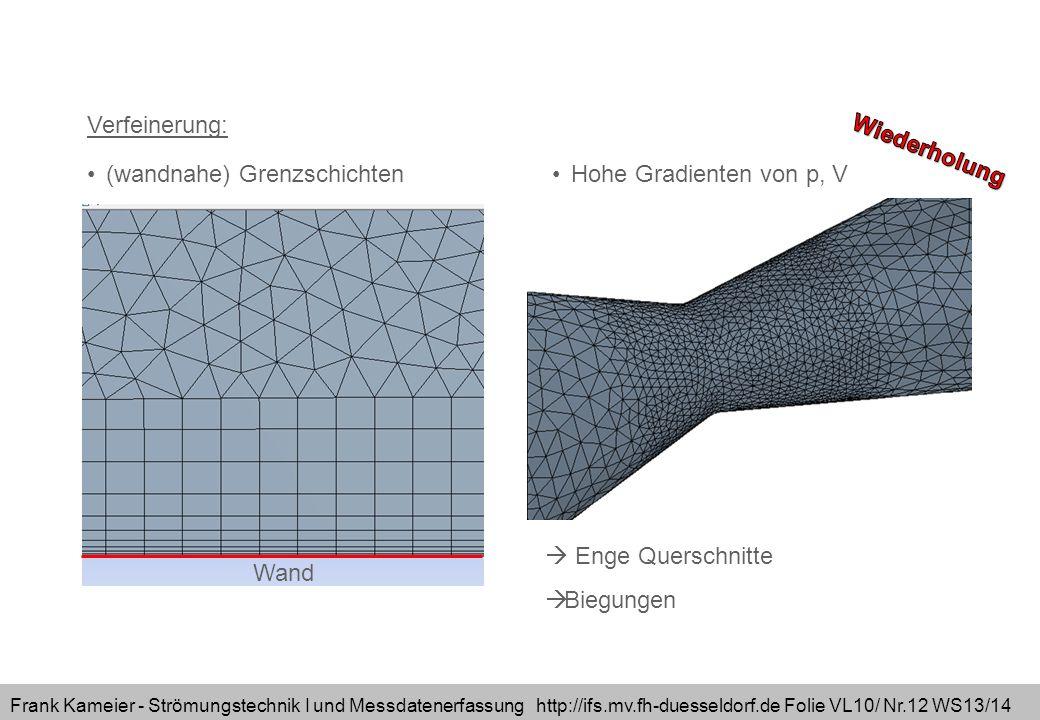 Frank Kameier - Strömungstechnik I und Messdatenerfassung http://ifs.mv.fh-duesseldorf.de Folie VL10/ Nr.12 WS13/14 Verfeinerung: Hohe Gradienten von