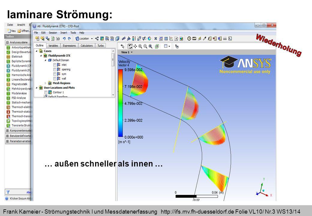 Frank Kameier - Strömungstechnik I und Messdatenerfassung http://ifs.mv.fh-duesseldorf.de Folie VL10/ Nr.14 WS13/14 4 Gleichungen, 4 Unbekannte c=(c 1,c 2,c 3 )=(u,v,w) und p partielles Differentialgleichungssystem, nicht linear, 2.