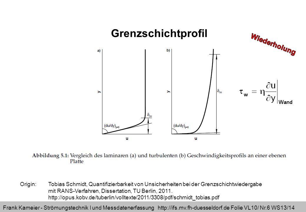Frank Kameier - Strömungstechnik I und Messdatenerfassung http://ifs.mv.fh-duesseldorf.de Folie VL10/ Nr.27 WS13/14 Normierung auf y/H v=0 w=0 Druckverteilung anlog, siehe auch Schade/Kunz