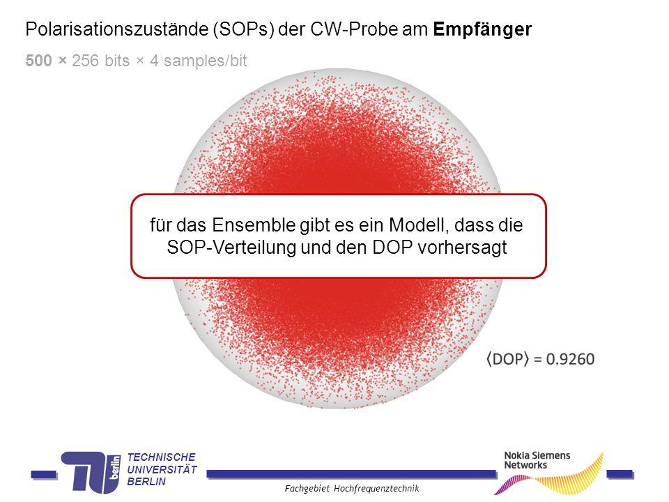TECHNISCHE UNIVERSITÄT BERLIN Fachgebiet Hochfrequenztechnik für das Ensemble gibt es ein Modell, dass die SOP-Verteilung und den DOP vorhersagt Polar