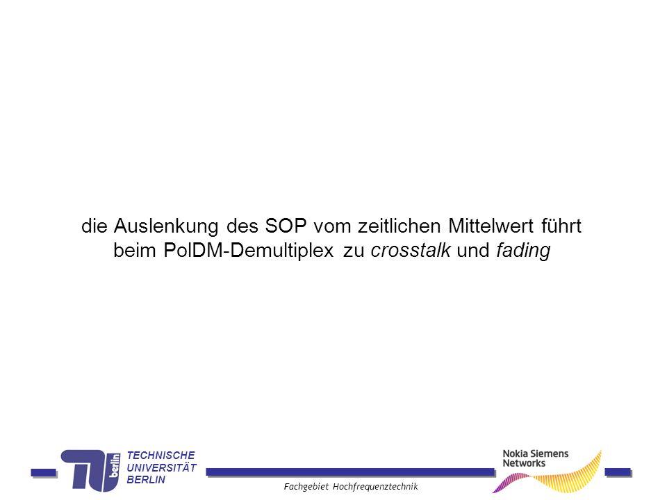 TECHNISCHE UNIVERSITÄT BERLIN Fachgebiet Hochfrequenztechnik die Auslenkung des SOP vom zeitlichen Mittelwert führt beim PolDM-Demultiplex zu crosstal