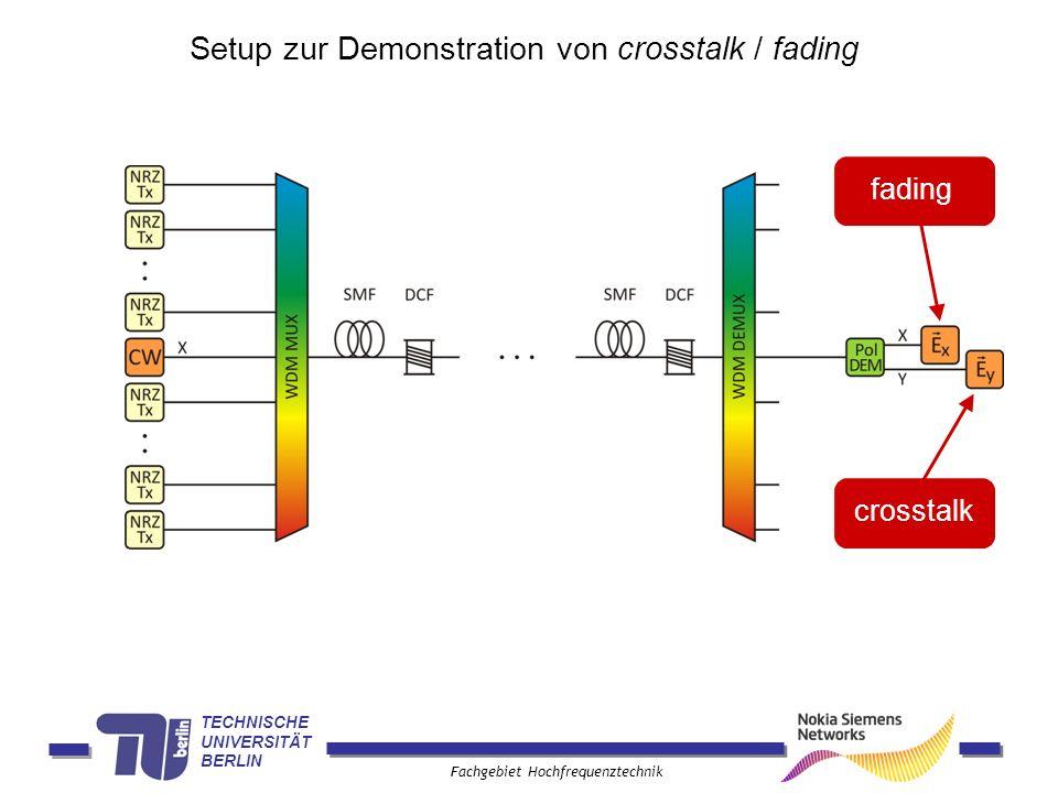 TECHNISCHE UNIVERSITÄT BERLIN Fachgebiet Hochfrequenztechnik crosstalk fading Setup zur Demonstration von crosstalk / fading