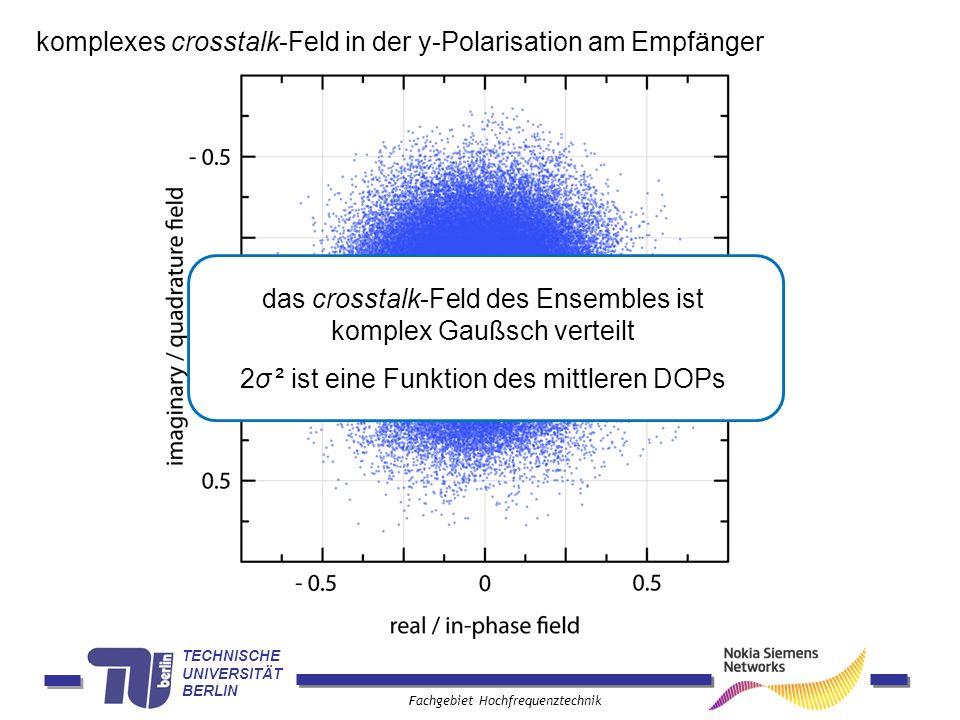 TECHNISCHE UNIVERSITÄT BERLIN Fachgebiet Hochfrequenztechnik komplexes crosstalk-Feld in der y-Polarisation am Empfänger das crosstalk-Feld des Ensemb