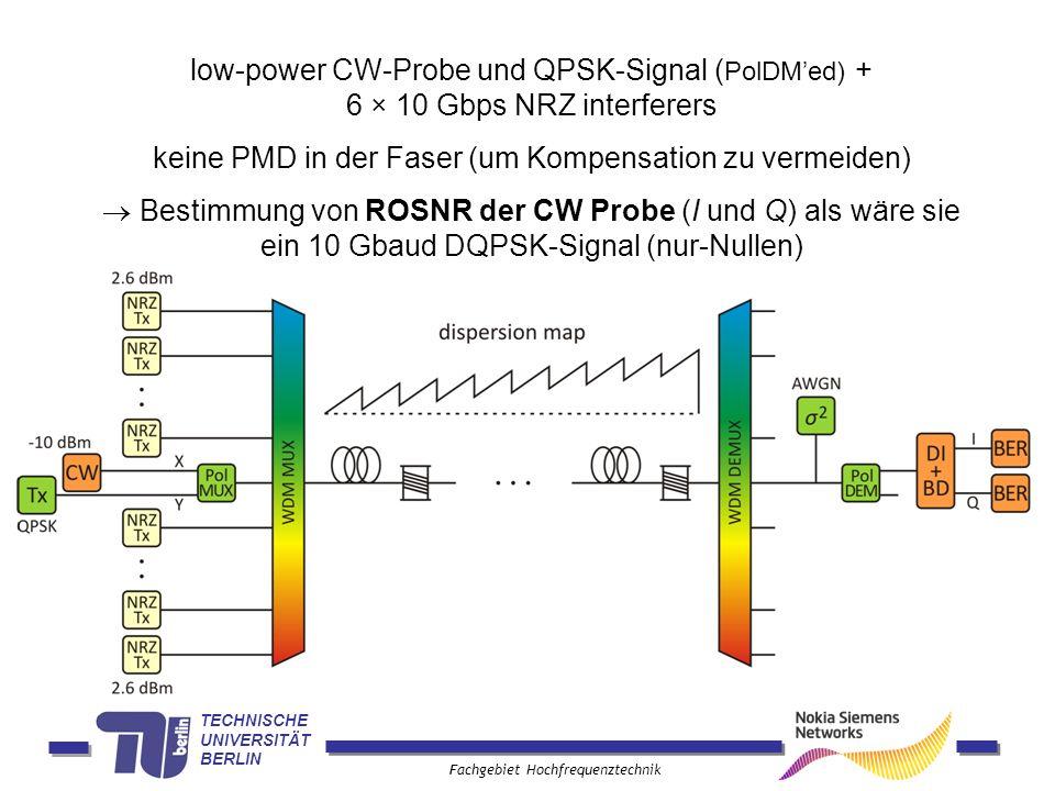 TECHNISCHE UNIVERSITÄT BERLIN Fachgebiet Hochfrequenztechnik low-power CW-Probe und QPSK-Signal ( PolDMed) + 6 × 10 Gbps NRZ interferers keine PMD in