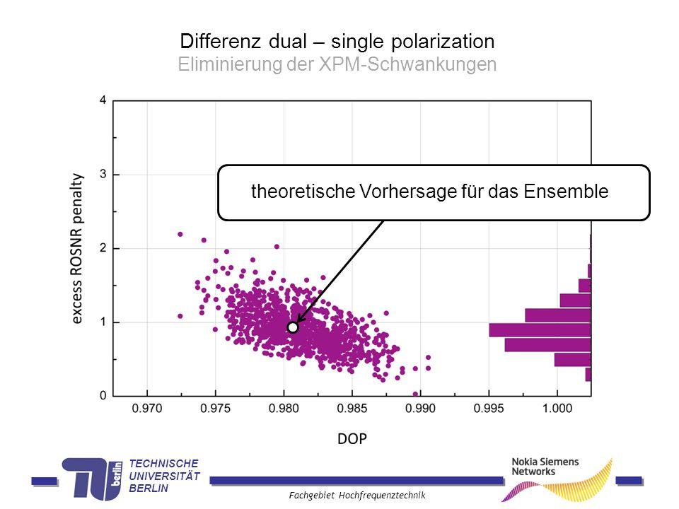 TECHNISCHE UNIVERSITÄT BERLIN Fachgebiet Hochfrequenztechnik Differenz dual – single polarization Eliminierung der XPM-Schwankungen theoretische Vorhe