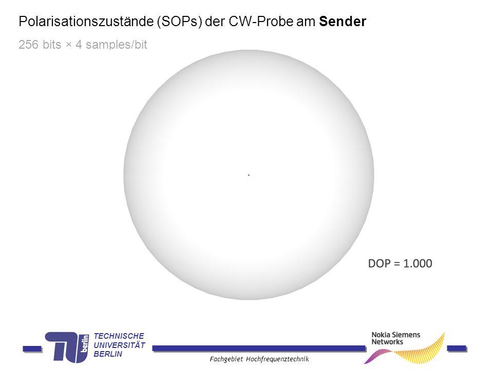 TECHNISCHE UNIVERSITÄT BERLIN Fachgebiet Hochfrequenztechnik Polarisationszustände (SOPs) der CW-Probe am Sender 256 bits × 4 samples/bit