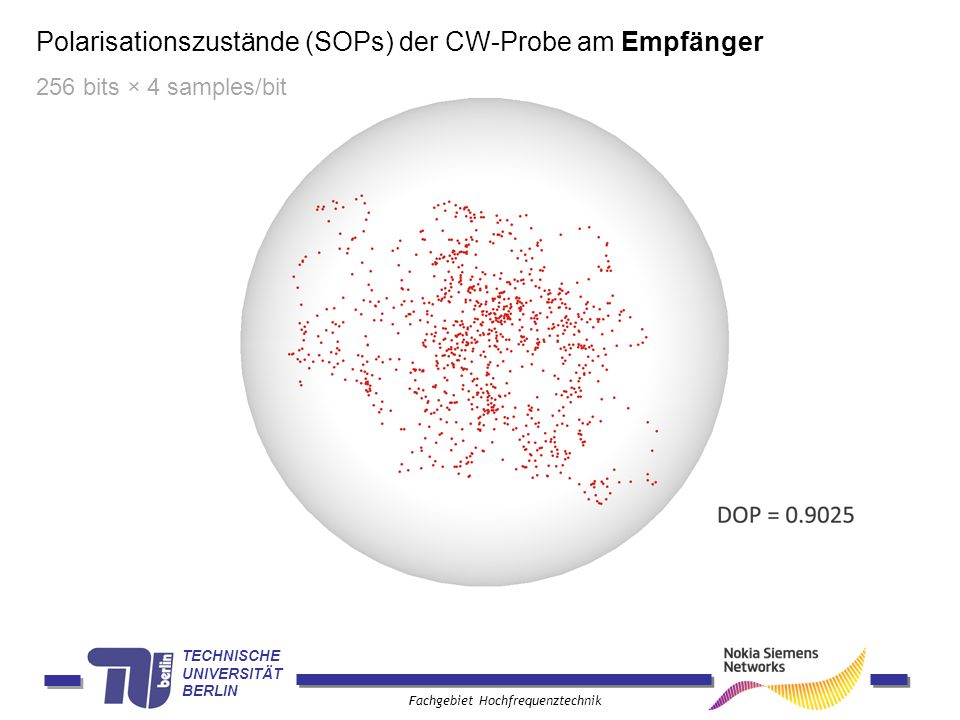 TECHNISCHE UNIVERSITÄT BERLIN Fachgebiet Hochfrequenztechnik Polarisationszustände (SOPs) der CW-Probe am Empfänger 256 bits × 4 samples/bit