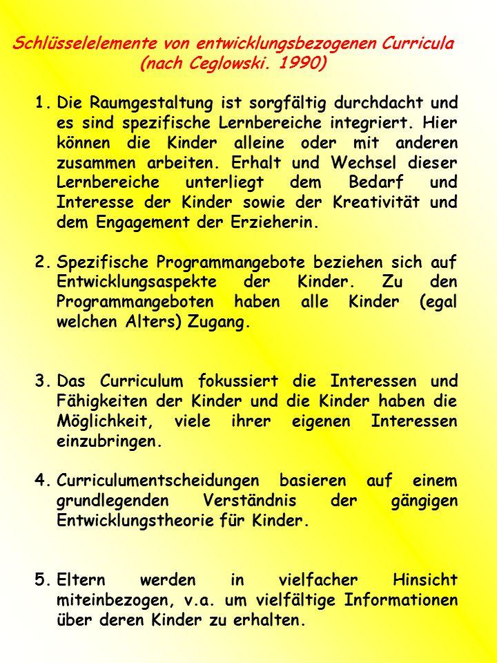 Schlüsselelemente von entwicklungsbezogenen Curricula (nach Ceglowski. 1990) 1.Die Raumgestaltung ist sorgfältig durchdacht und es sind spezifische Le