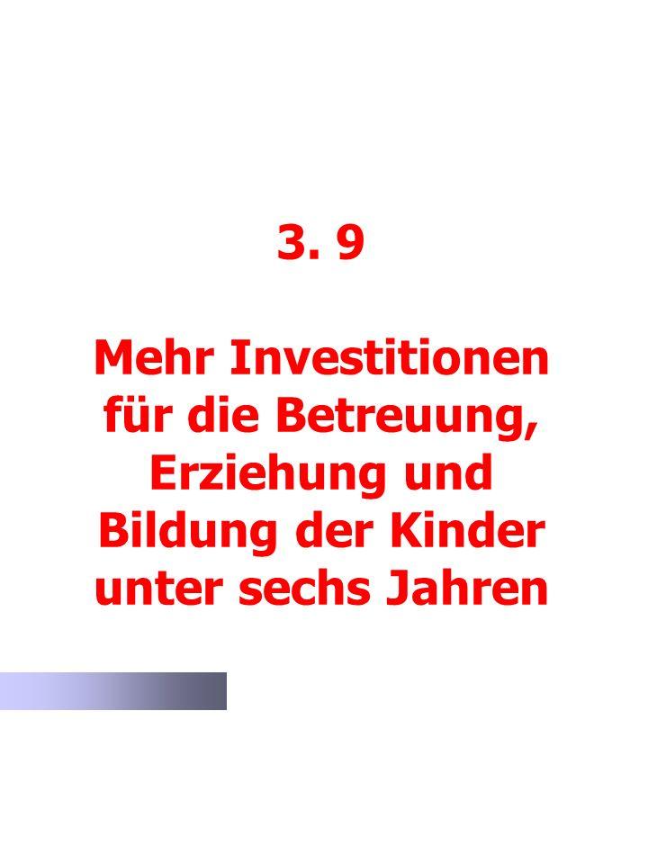 3. 9 Mehr Investitionen für die Betreuung, Erziehung und Bildung der Kinder unter sechs Jahren