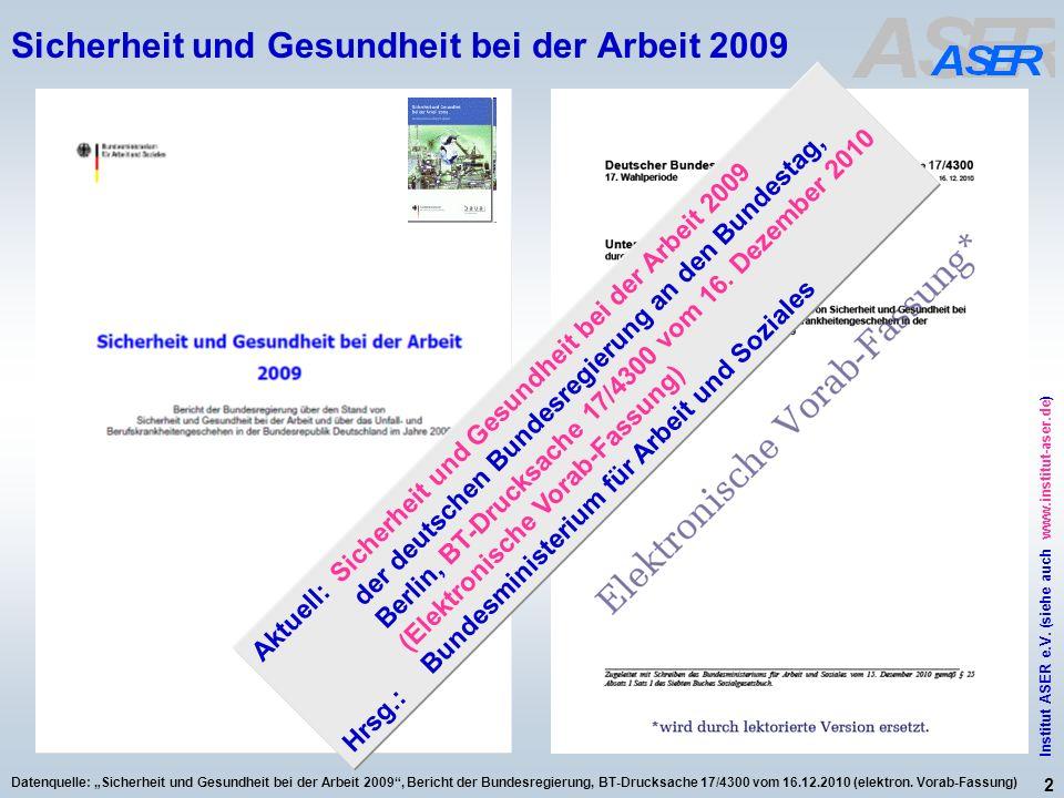 43 Institut ASER e.V.