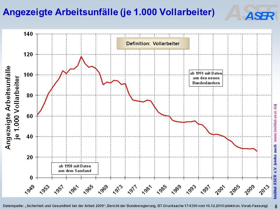 46 Institut ASER e.V.
