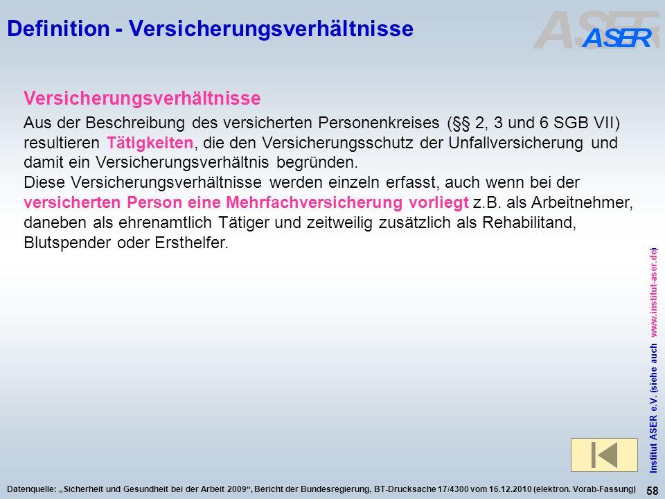 58 Institut ASER e.V.