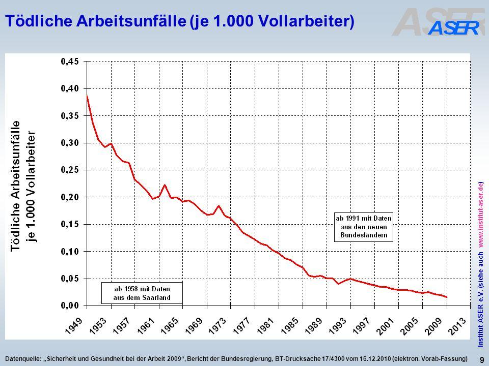 40 Institut ASER e.V.