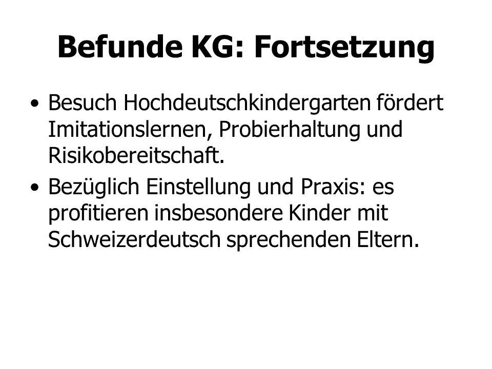 Befunde KG: Fortsetzung Besuch Hochdeutschkindergarten fördert Imitationslernen, Probierhaltung und Risikobereitschaft. Bezüglich Einstellung und Prax