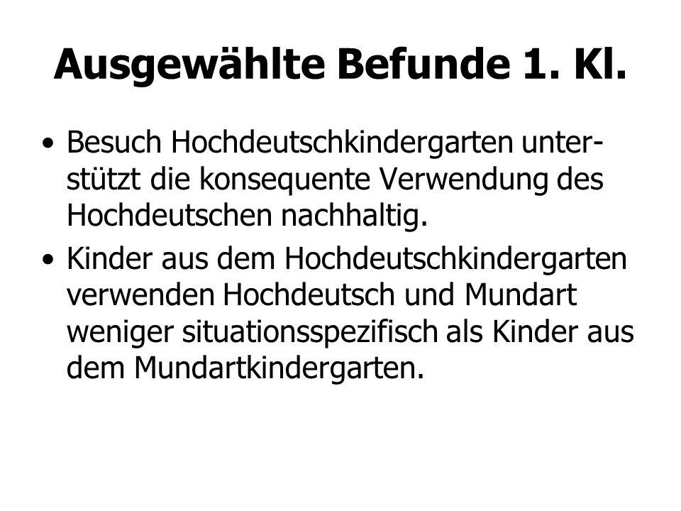 Ausgewählte Befunde 1. Kl. Besuch Hochdeutschkindergarten unter- stützt die konsequente Verwendung des Hochdeutschen nachhaltig. Kinder aus dem Hochde