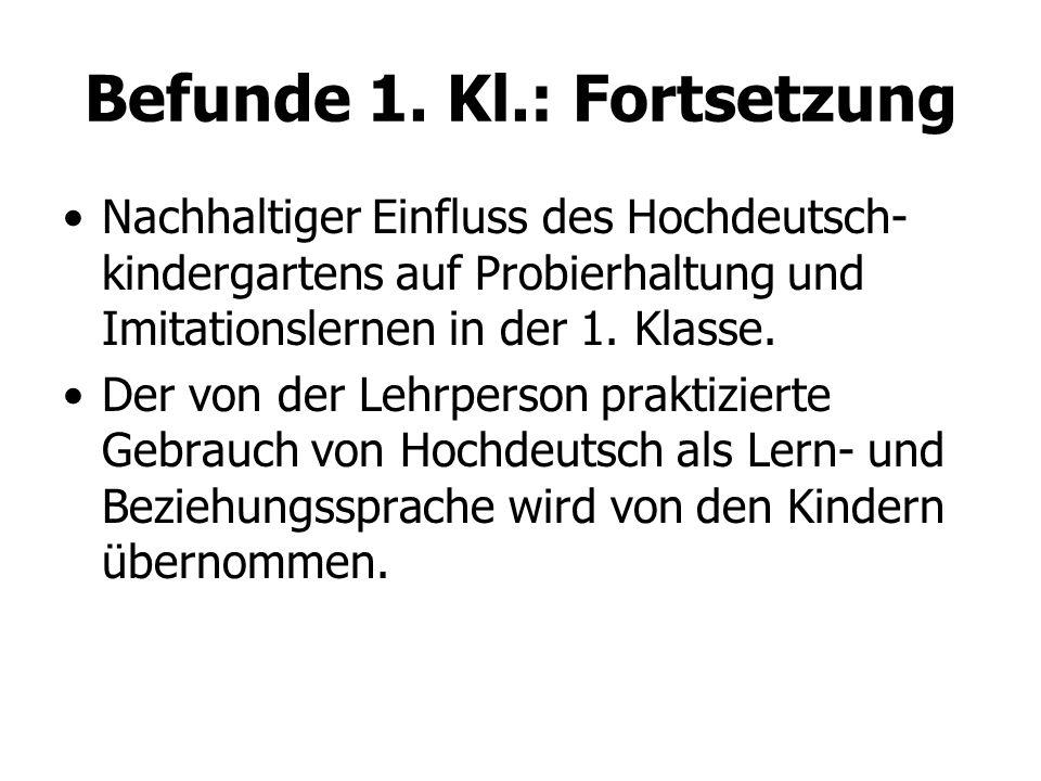 Befunde 1. Kl.: Fortsetzung Nachhaltiger Einfluss des Hochdeutsch- kindergartens auf Probierhaltung und Imitationslernen in der 1. Klasse. Der von der