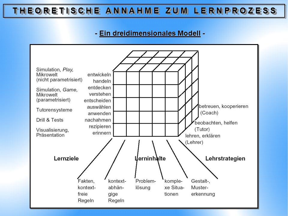 T H E O R E T I S C H E A N N A H M E Z U M L E R N P R O Z E S S - Ein dreidimensionales Modell- - Ein dreidimensionales Modell -