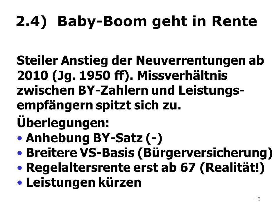 15 2.4) Baby-Boom geht in Rente Steiler Anstieg der Neuverrentungen ab 2010 (Jg. 1950 ff). Missverhältnis zwischen BY-Zahlern und Leistungs- empfänger