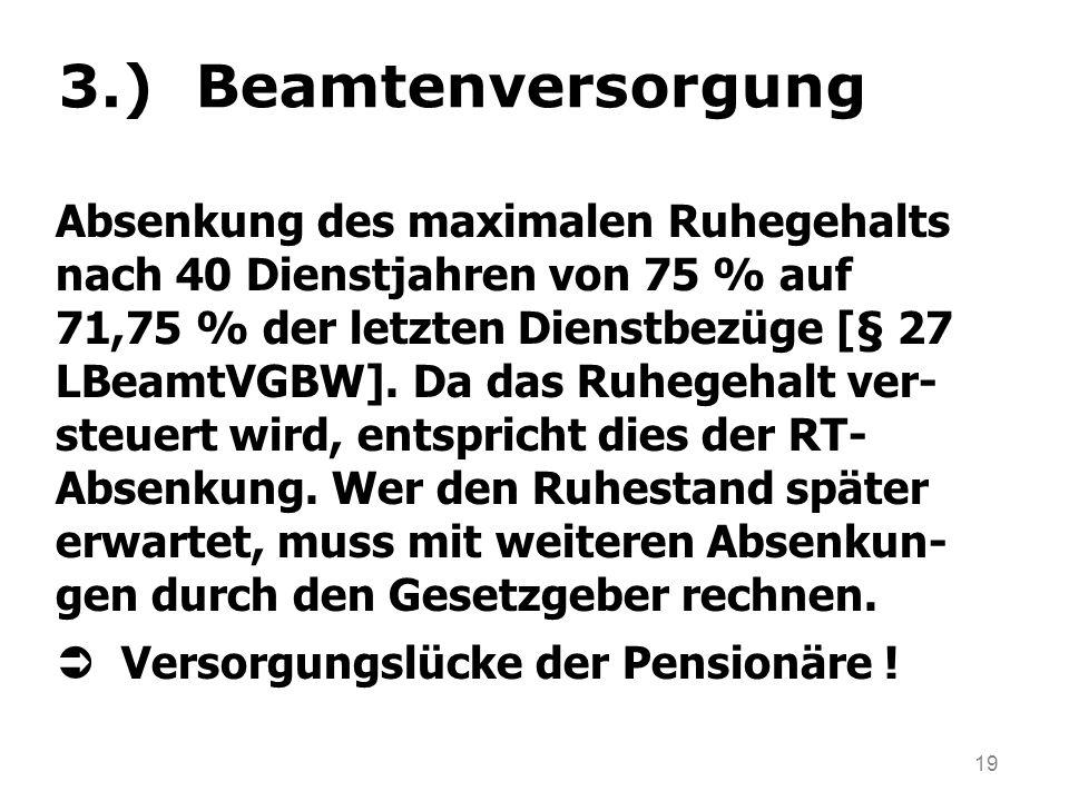 19 3.) Beamtenversorgung Absenkung des maximalen Ruhegehalts nach 40 Dienstjahren von 75 % auf 71,75 % der letzten Dienstbezüge [§ 27 LBeamtVGBW]. Da