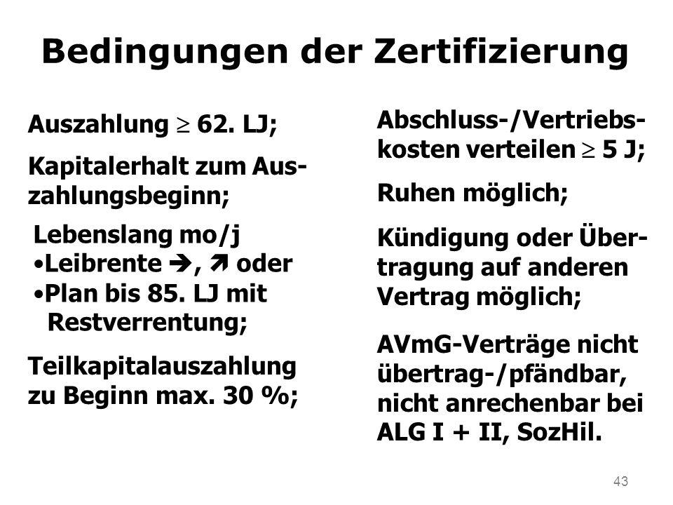 43 Bedingungen der Zertifizierung Kapitalerhalt zum Aus- zahlungsbeginn; Lebenslang mo/j Leibrente, oder Plan bis 85. LJ mit Restverrentung; Abschluss